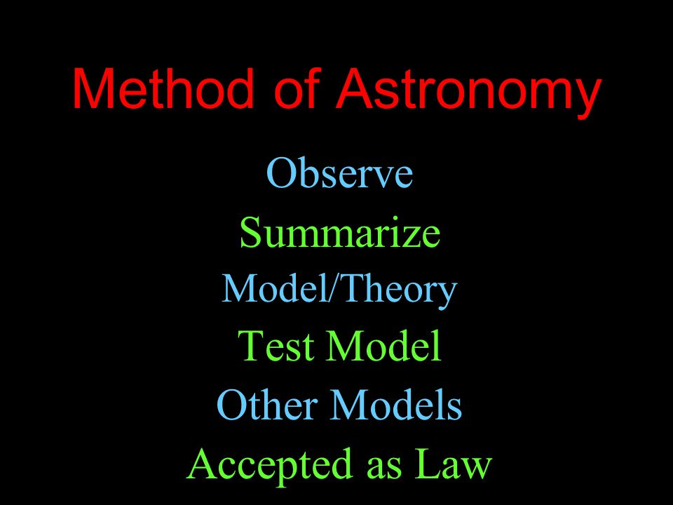 Method of Astronomy Observe Summarize Model/Theory Test Model Other Models Accepted as Law