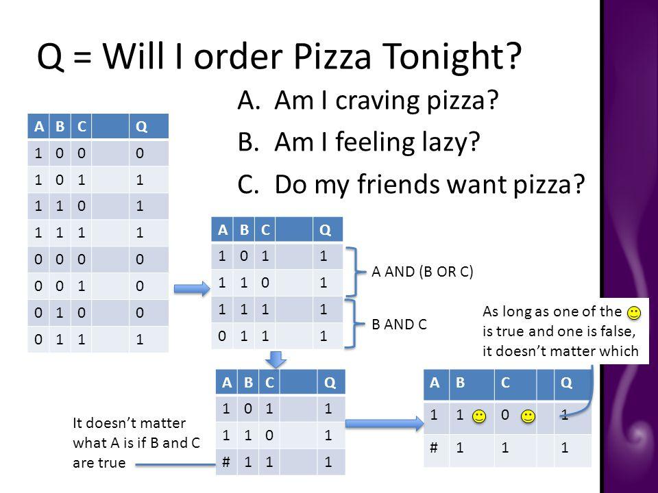 Q = Will I order Pizza Tonight. A.Am I craving pizza.