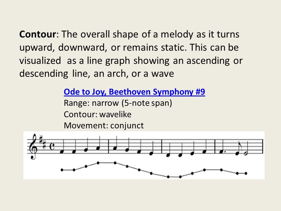 Joy to the World, Traditional Range: medium (8-note span) Contour: descending Movement: conjunct, then a few leaps