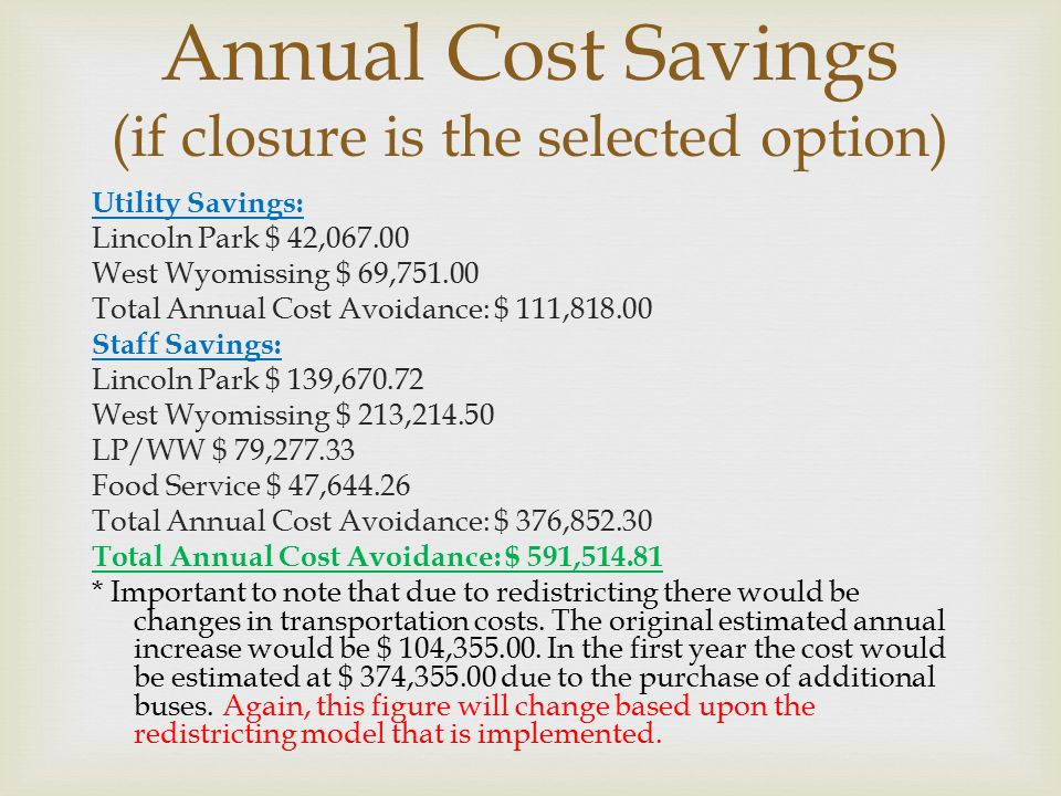 Utility Savings: Lincoln Park $ 42,067.00 West Wyomissing $ 69,751.00 Total Annual Cost Avoidance: $ 111,818.00 Staff Savings: Lincoln Park $ 139,670.72 West Wyomissing $ 213,214.50 LP/WW $ 79,277.33 Food Service $ 47,644.26 Total Annual Cost Avoidance: $ 376,852.30 Total Annual Cost Avoidance: $ 591,514.81 * Important to note that due to redistricting there would be changes in transportation costs.