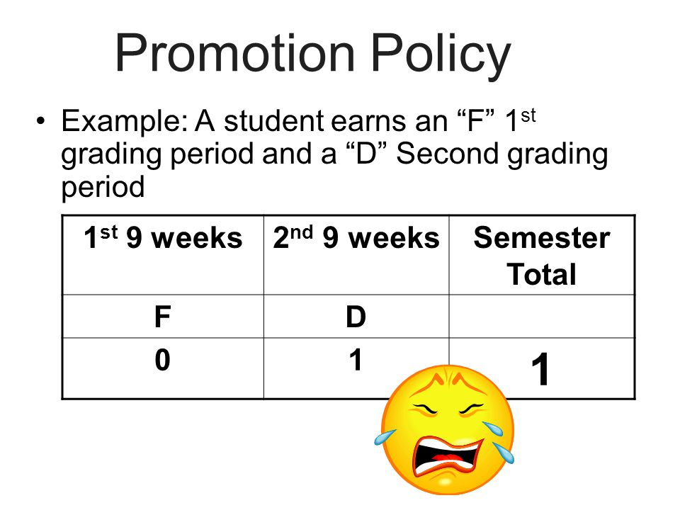 "Promotion Policy Example: A student earns an ""F"" 1 st grading period and a ""D"" Second grading period 1 st 9 weeks2 nd 9 weeksSemester Total FD 01 1"