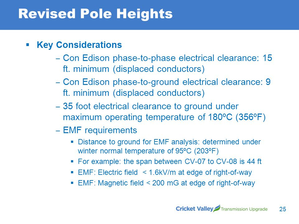Revised Pole Heights  Key Considerations ‒ Con Edison phase-to-phase electrical clearance: 15 ft.
