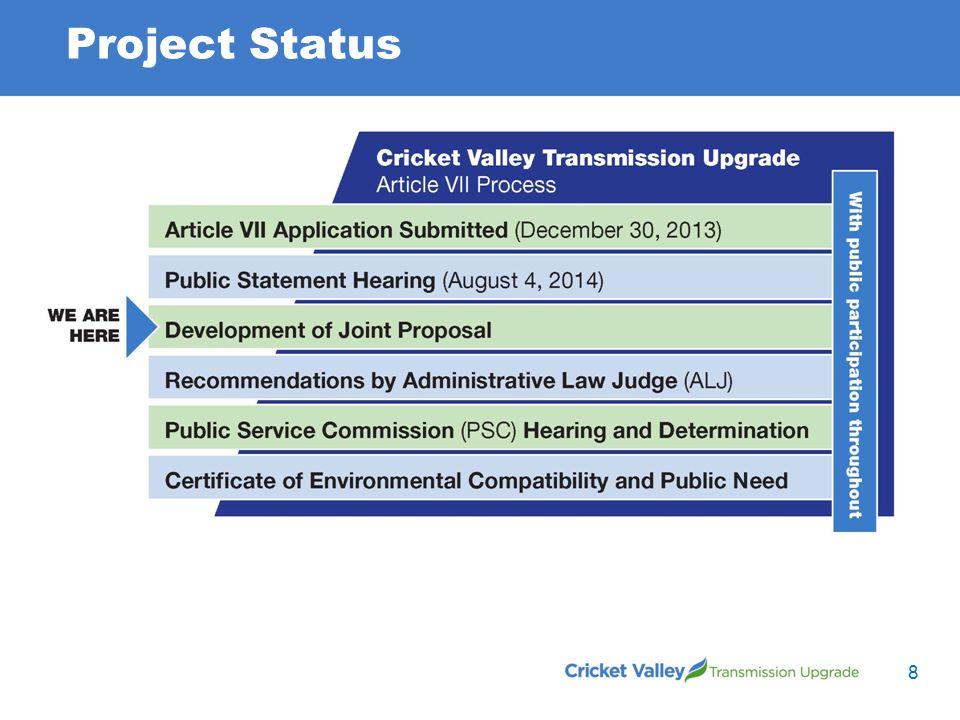 Project Status 8
