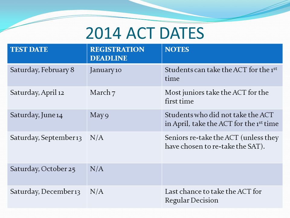 2014 ACT DATES TEST DATEREGISTRATION DEADLINE NOTES Saturday, February 8January 10Students can take the ACT for the 1 st time Saturday, April 12March 7Most juniors take the ACT for the first time Saturday, June 14May 9Students who did not take the ACT in April, take the ACT for the 1 st time Saturday, September 13N/ASeniors re-take the ACT (unless they have chosen to re-take the SAT).