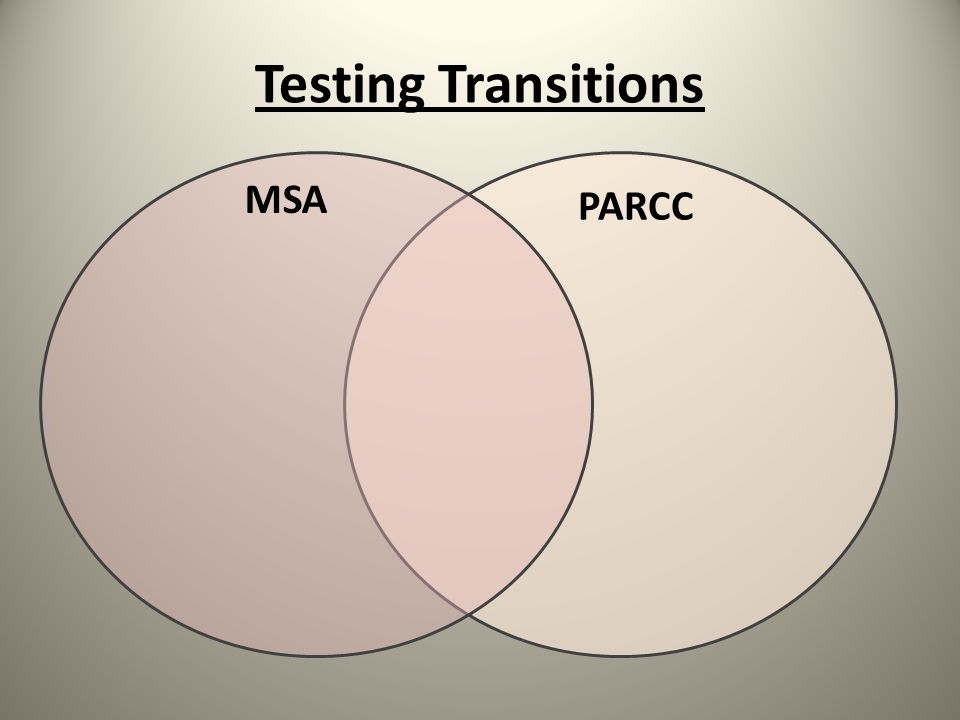 Testing Transitions MSA PARCC