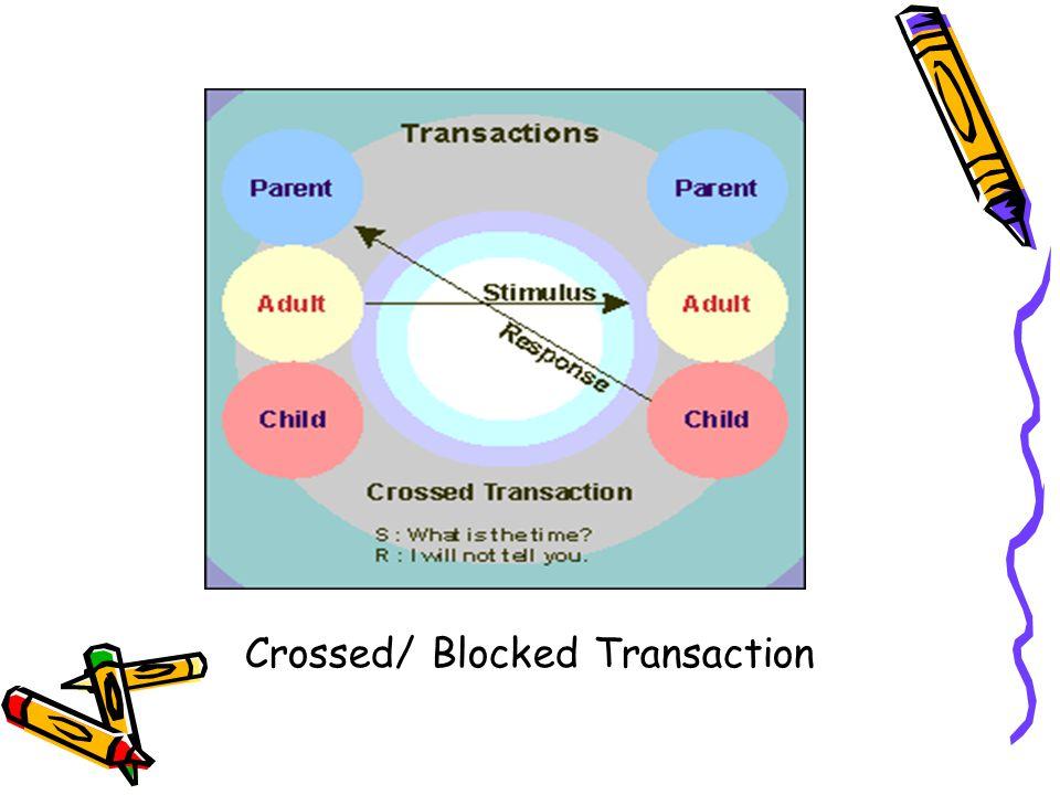 Crossed/ Blocked Transaction