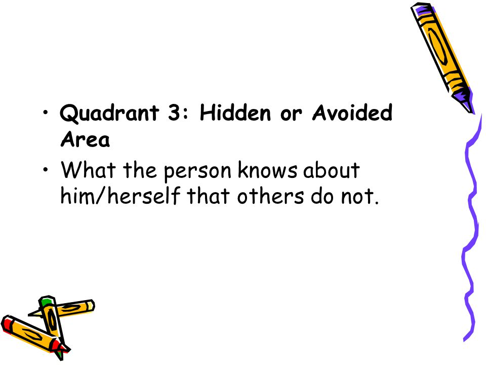Quadrant 3: Hidden or Avoided Area What the person knows about him/herself that others do not.