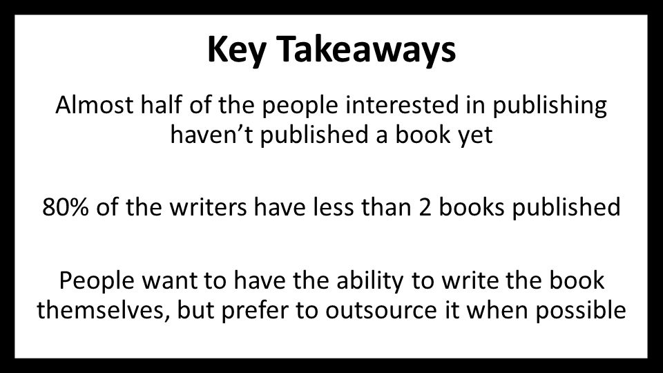 Key Takeaways Almost half of the people interested in publishing haven't published a book yet 80% of the writers have less than 2 books published People want to have the ability to write the book themselves, but prefer to outsource it when possible