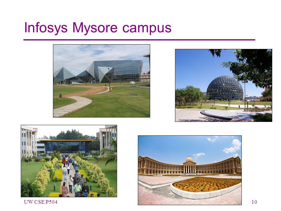 Infosys Mysore campus UW CSE P50410