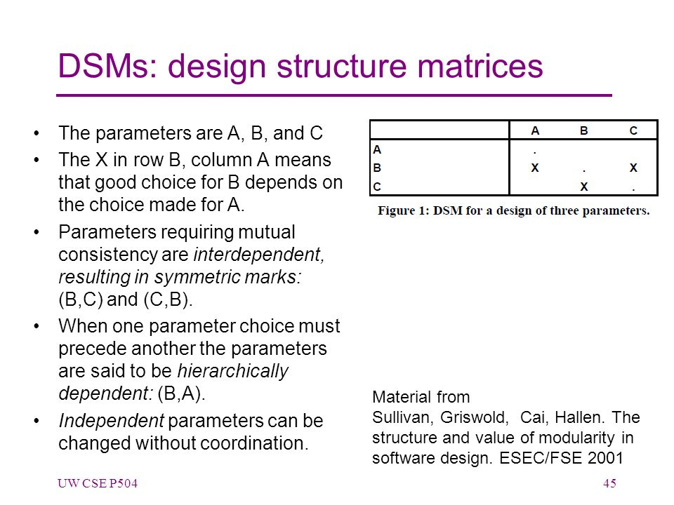 DSMs: design structure matrices The parameters are A, B, and C The X in row B, column A means that good choice for B depends on the choice made for A.