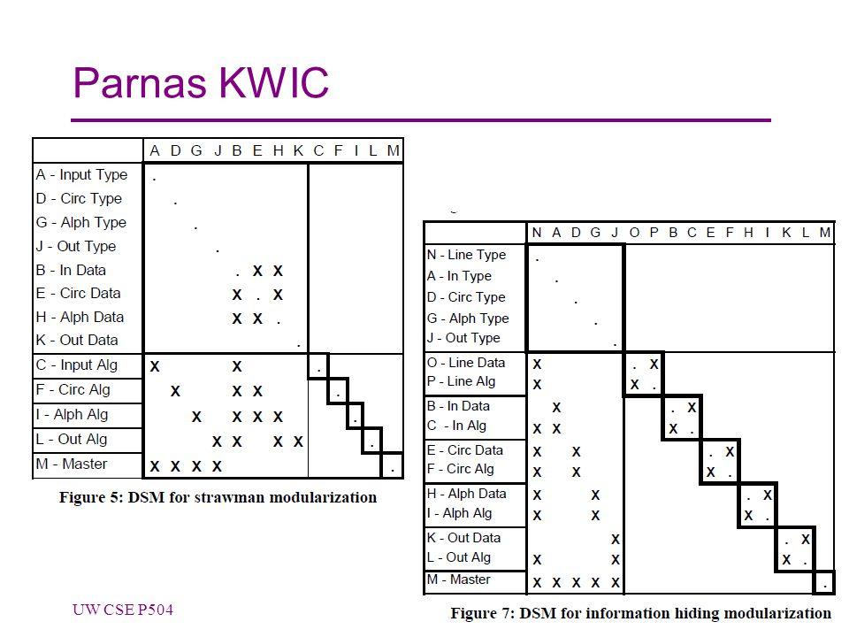 Parnas KWIC UW CSE P50447