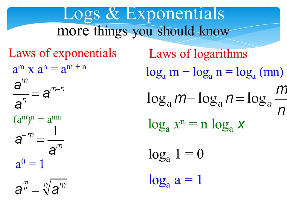Logs & Exponentials more things you should know Laws of exponentials a m x a n = a m + n (a m ) n = a mn a 0 = 1 log a m + log a n = log a (mn) Laws o