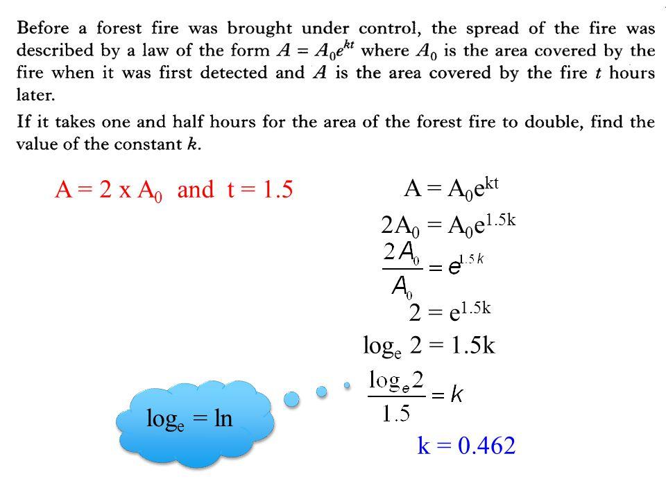 A = 2 x A 0 and t = 1.5 2A 0 = A 0 e 1.5k 2 = e 1.5k log e 2 = 1.5k k = 0.462 log e = ln A = A 0 e kt