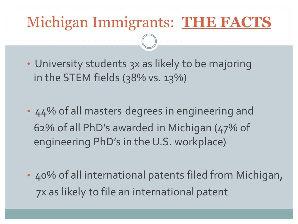 University students 3x as likely to be majoring in the STEM fields (38% vs.
