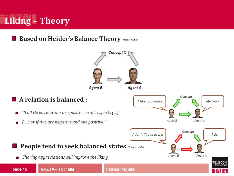 GRETA – TSI / MM Liking – Theory Florian Pecunepage 15 Based on Heider's Balance Theory (Heider, 1958) Concept X Agent BAgent A A relation is balanced : If all three relations are positive in all respects (…) (….) or if two are negative and one positive. Concept Agent BAgent A Concept Agent BAgent A I like chocolate.Me too .
