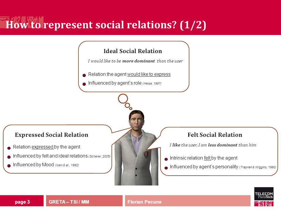 GRETA – TSI / MMFlorian Pecunepage 4 Ideal Social Relation Expressed Social Relation Relation the agent would like to express Intrinsic relation felt by the agent Relation expressed by the agent Felt Social Relation I like the user, I am less dominant than him I would like to be more dominant than the user Influenced by agent's personality (Trapnell & Wiggins, 1990) Influenced by agent's role (Heise, 1987) Influenced by felt and ideal relations (Scherer, 2005) Influenced by Mood (Isen & al., 1992) How to represent social relations.