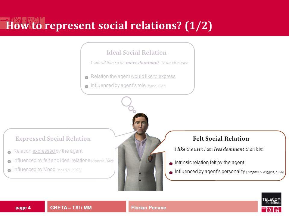 A Formal Model of Social Relations for Artificial Companions Florian PECUNE – Magalie OCHS – Catherine PELACHAUD CNRS – LTCI, Télécom Paristech