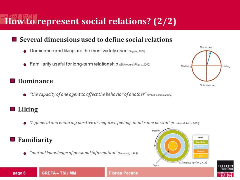 GRETA – TSI / MM How to represent social relations.