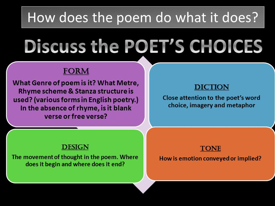 Form What Genre of poem is it? What Metre, Rhyme scheme & Stanza structure is used? (various forms in English poetry.) In the absence of rhyme, is it