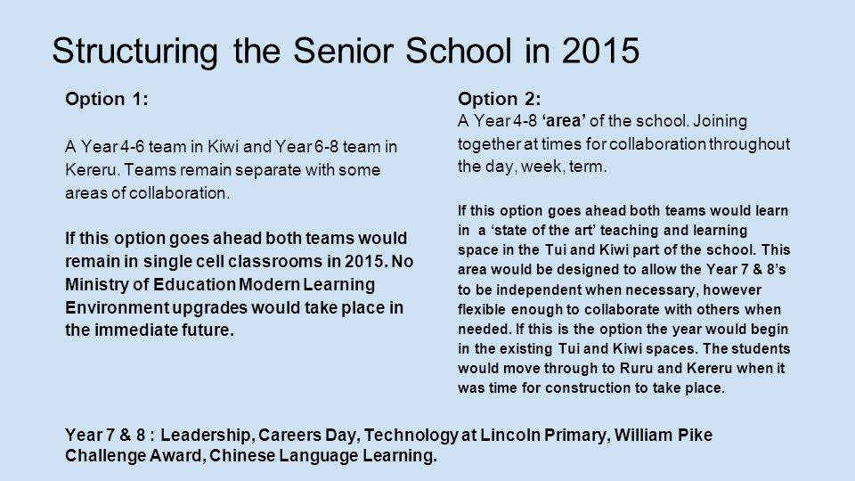 Structuring the Senior School in 2015 Option 1: A Year 4-6 team in Kiwi and Year 6-8 team in Kereru.
