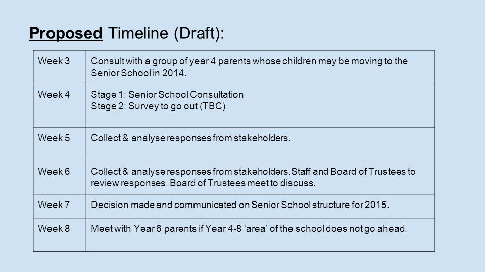 Proposed Timeline (Draft): Week 3Consult with a group of year 4 parents whose children may be moving to the Senior School in 2014.