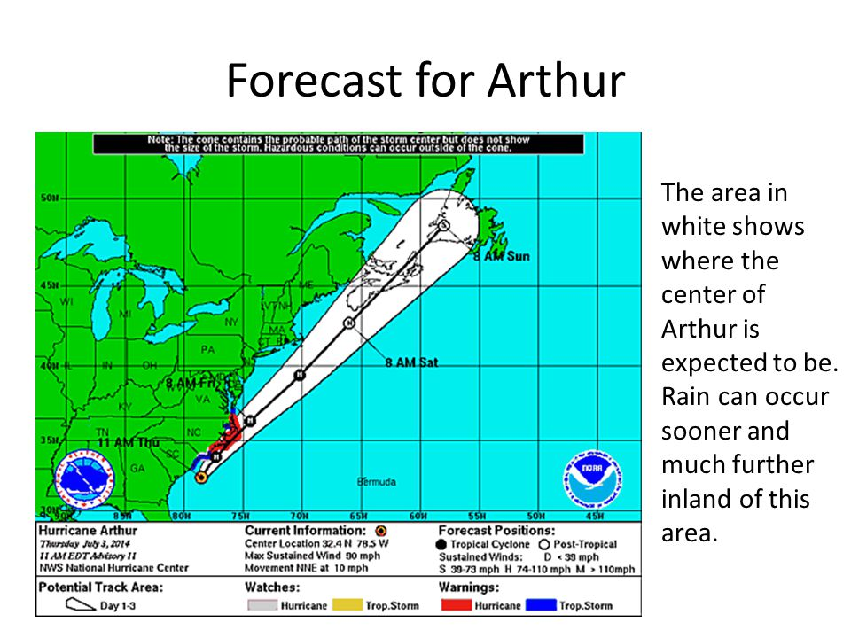 Forecast for Arthur The area in white shows where the center of Arthur is expected to be.