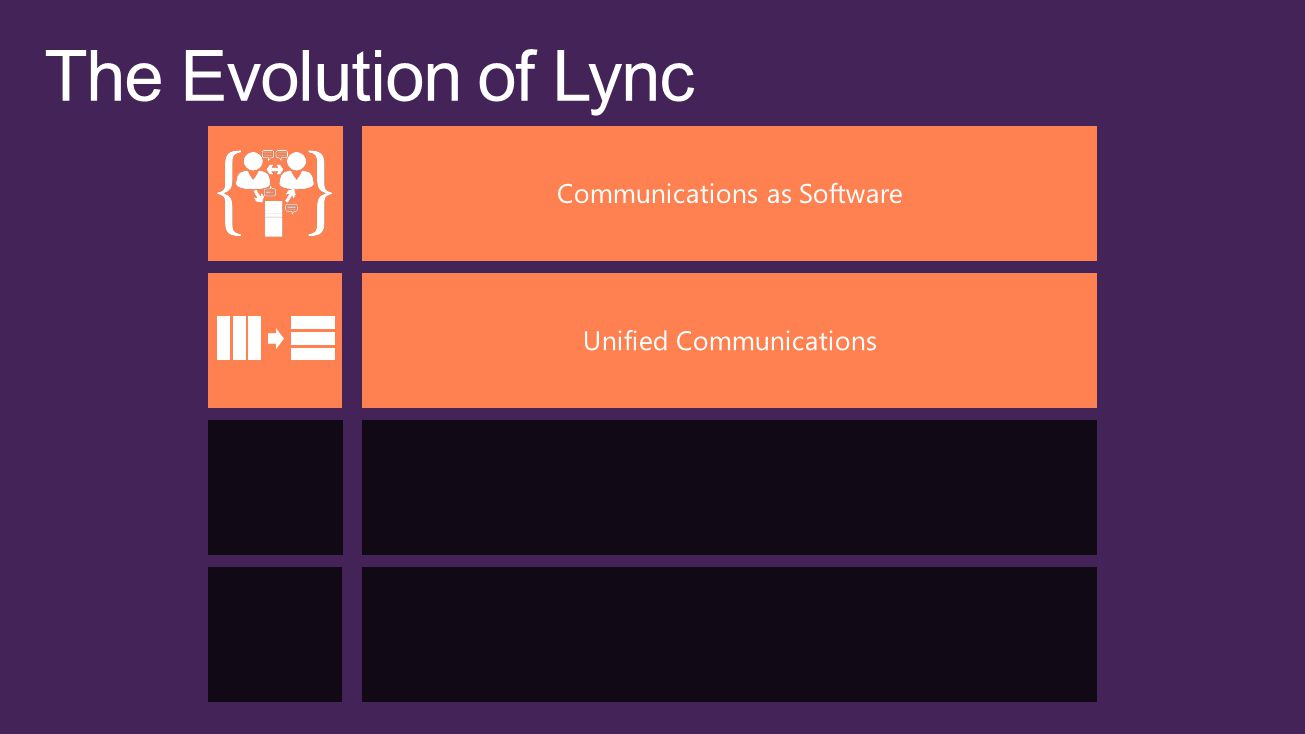 The primary server-side SDK, a fully managed API, allows you to build applications that register to Lync as endpoints.