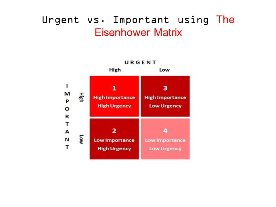 Urgent vs. Important using The Eisenhower Matrix