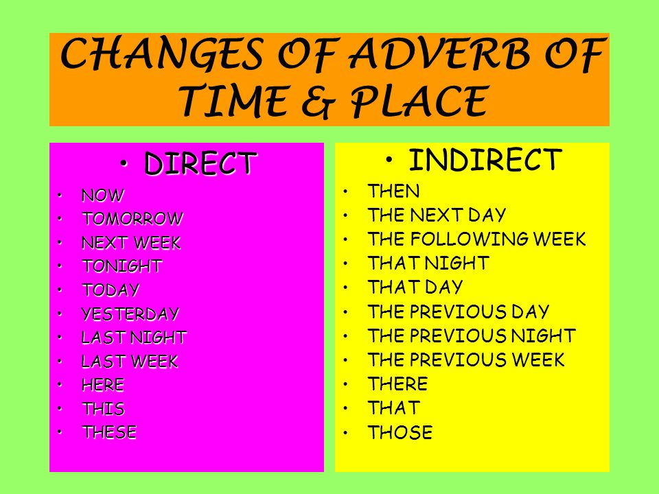 CHANGES OF ADVERB OF TIME & PLACE DIRECT NOW TOMORROW NEXT WEEK TONIGHT TODAY YESTERDAY LAST NIGHT LAST WEEK HERE THIS THESE INDIRECT THEN THE NEXT DAY THE FOLLOWING WEEK THAT NIGHT THAT DAY THE PREVIOUS DAY THE PREVIOUS NIGHT THE PREVIOUS WEEK THERE THAT THOSE