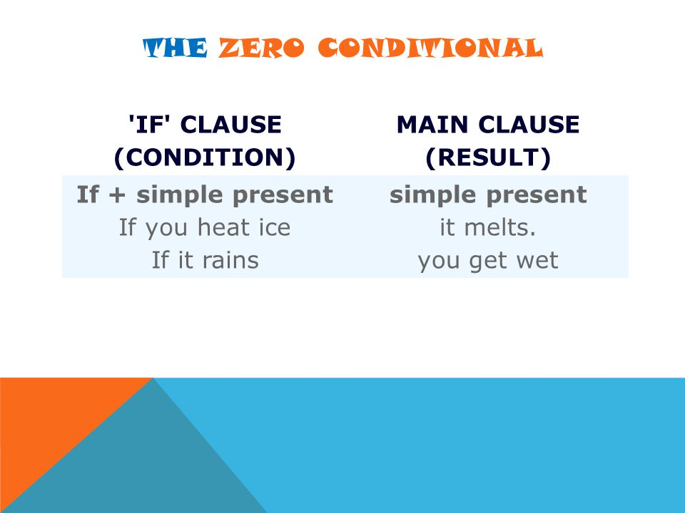 THE ZERO CONDITIONAL IF CLAUSE (CONDITION) MAIN CLAUSE (RESULT) If + simple present If you heat ice If it rains simple present it melts.