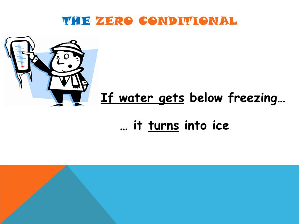 THE ZERO CONDITIONAL If water gets below freezing… … it turns into ice.