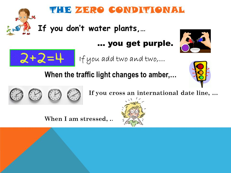 THE ZERO CONDITIONAL If you don't water plants,… … you get purple.