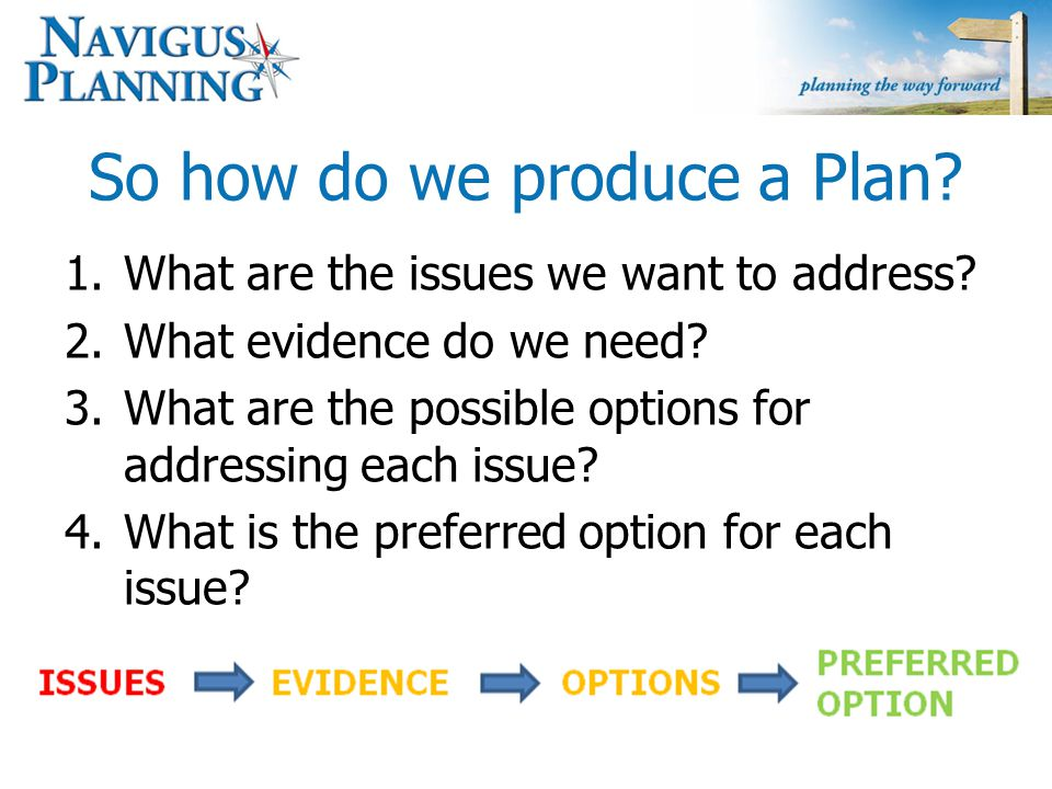 So how do we produce a Plan. 1.What are the issues we want to address.