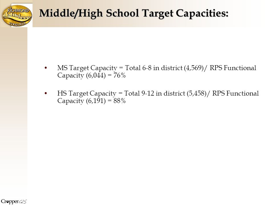 MS Target Capacity = Total 6-8 in district (4,569)/ RPS Functional Capacity (6,044) = 76% HS Target Capacity = Total 9-12 in district (5,458)/ RPS Functional Capacity (6,191) = 88% Middle/High School Target Capacities: