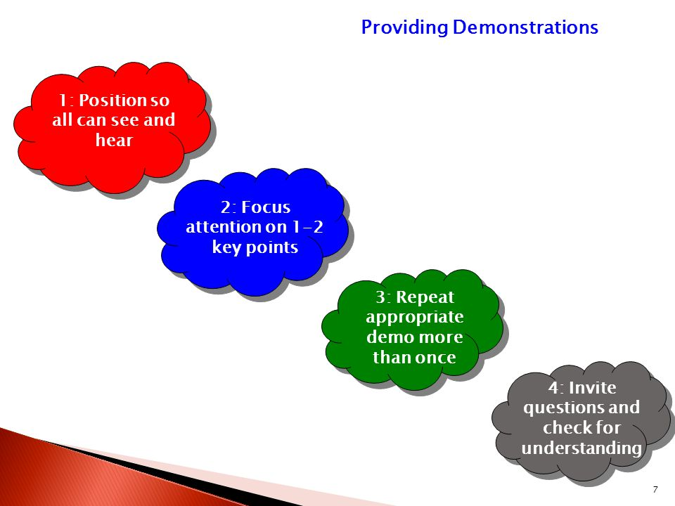 7 Providing Demonstrations 1: Position so all can see and hear 2: Focus attention on 1-2 key points 3: Repeat appropriate demo more than once 4: Invite questions and check for understanding