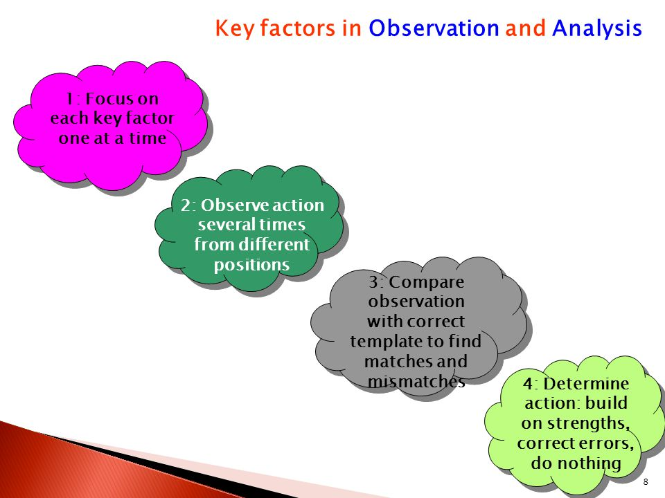 8 Key factors in Observation and Analysis 1: Focus on each key factor one at a time 2: Observe action several times from different positions 3: Compare observation with correct template to find matches and mismatches 4: Determine action: build on strengths, correct errors, do nothing