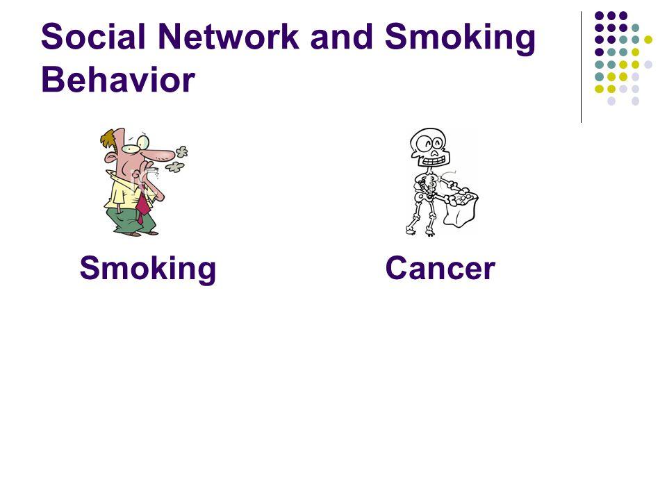 Social Network and Smoking Behavior SmokingCancer