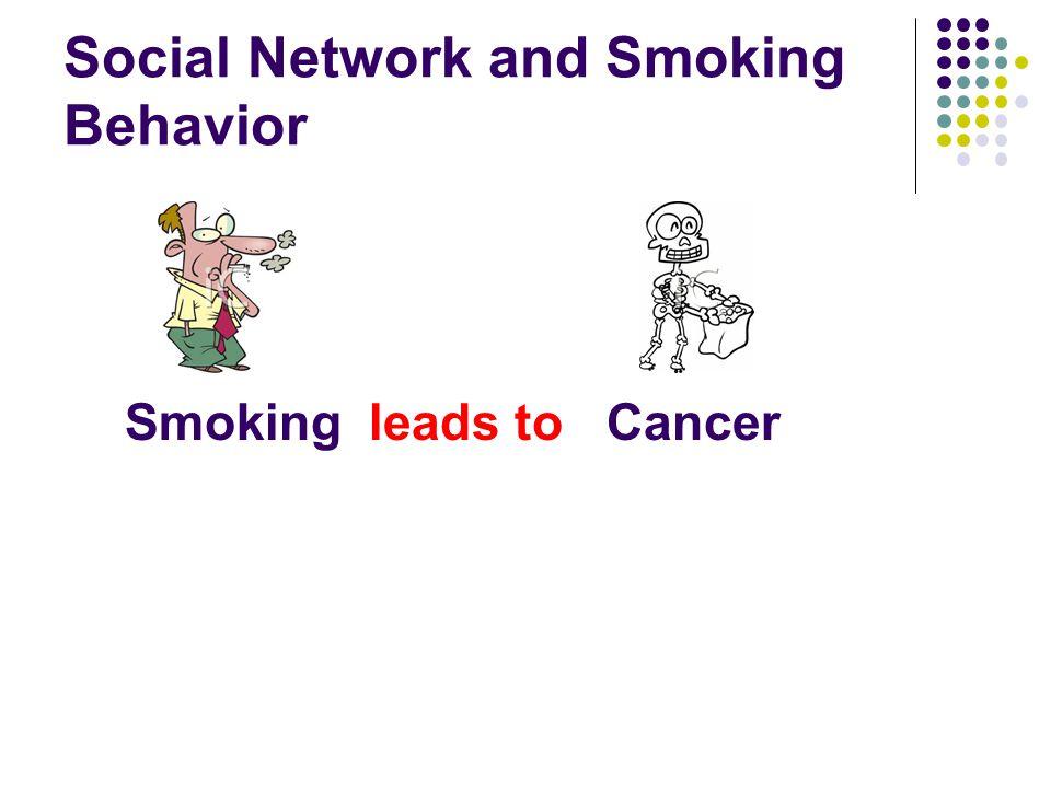Social Network and Smoking Behavior Smoking leads toCancer