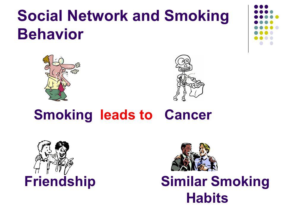 Social Network and Smoking Behavior Smoking leads toCancer Friendship Similar Smoking Habits