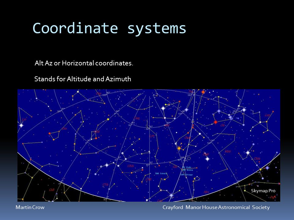 Coordinate systems Alt Az or Horizontal coordinates. Stands for Altitude and Azimuth Martin Crow Crayford Manor House Astronomical Society Skymap Pro