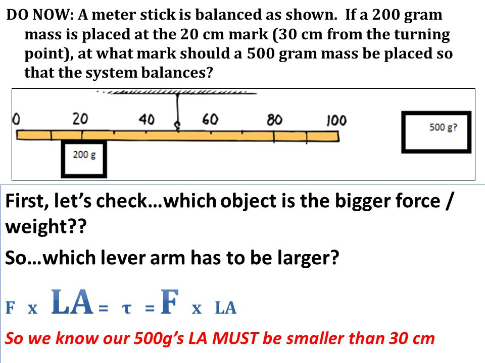 DO NOW: A meter stick is balanced as shown.