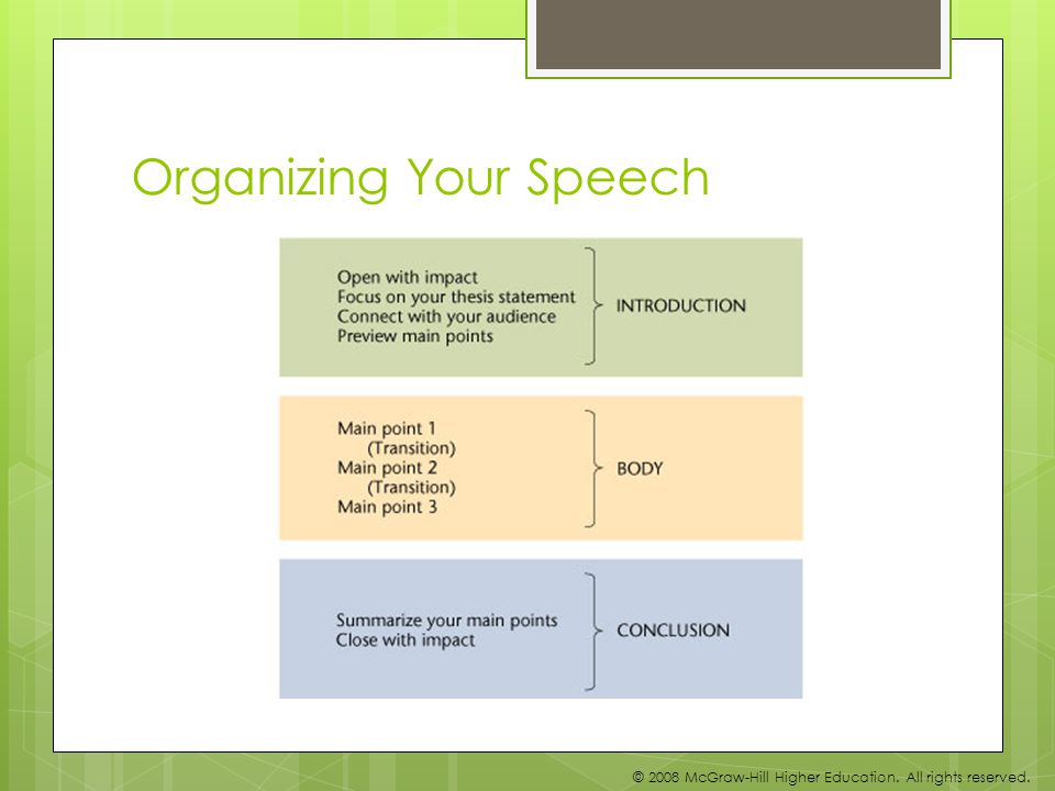 Organizing Your Speech © 2008 McGraw-Hill Higher Education. All rights reserved.