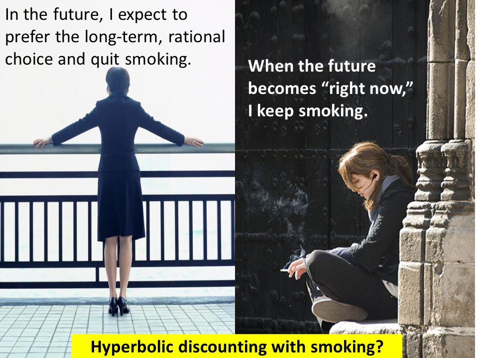 Hyperbolic discounting with smoking.