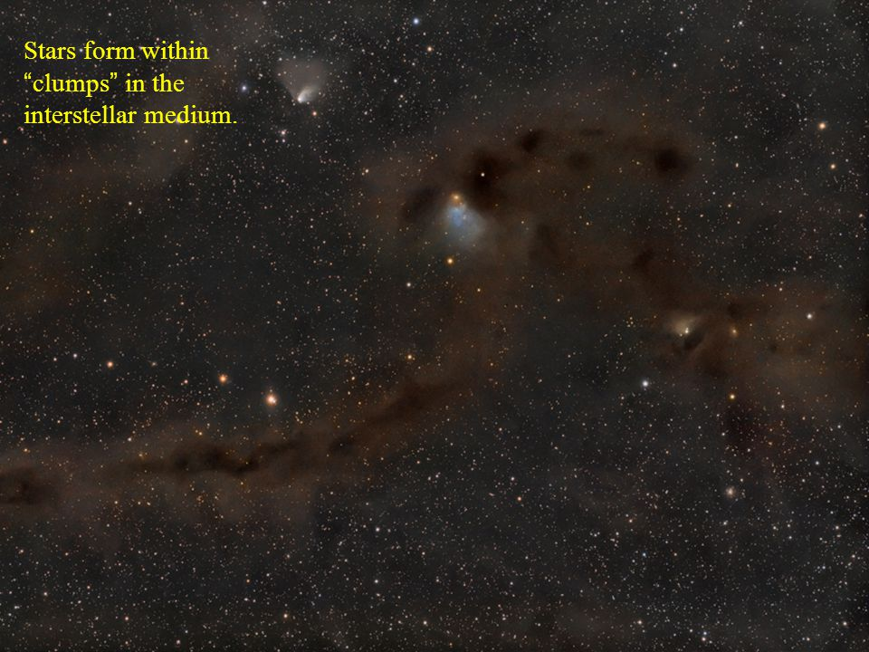 Stars form within clumps in the interstellar medium.
