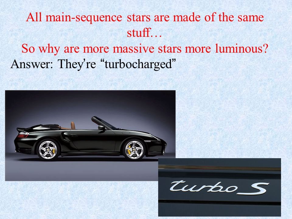 All main-sequence stars are made of the same stuff… So why are more massive stars more luminous.