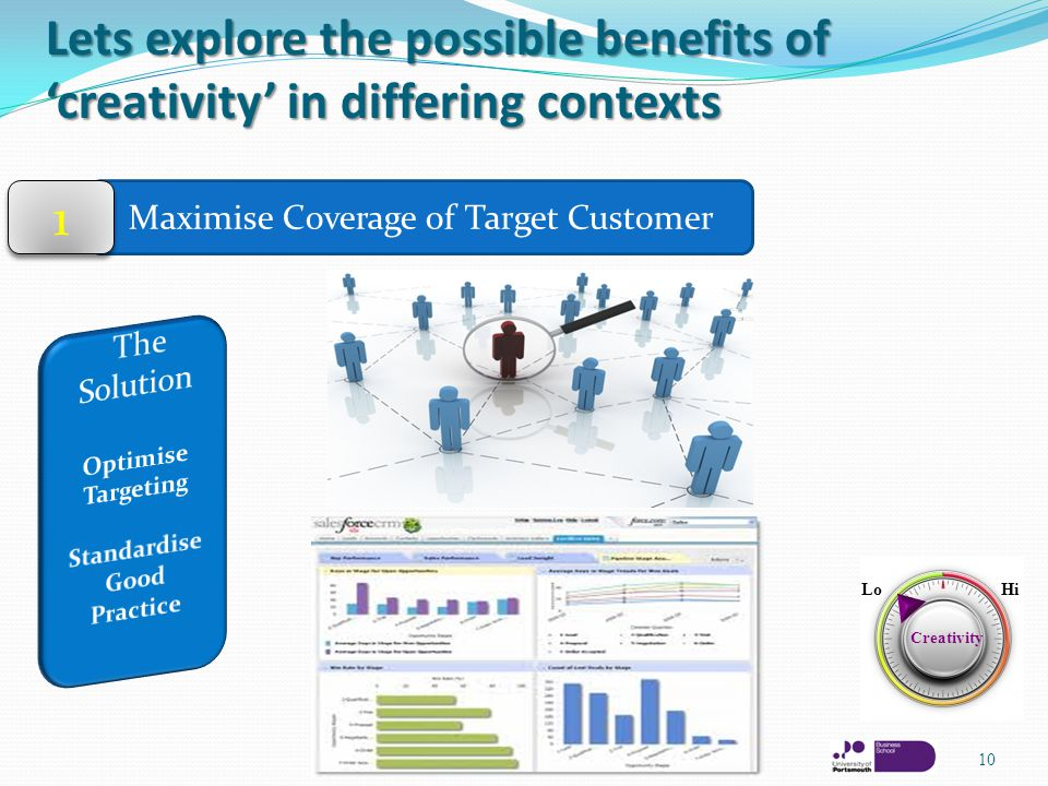 Lets explore the possible benefits of 'creativity' in differing contexts 10 Maximise Coverage of Target Customer 1 1 Creativity LoHi