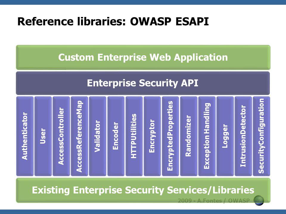 2009 - A.Fontes / OWASP Custom Enterprise Web Application Enterprise Security API Authenticator User AccessController AccessReferenceMap Validator Enc