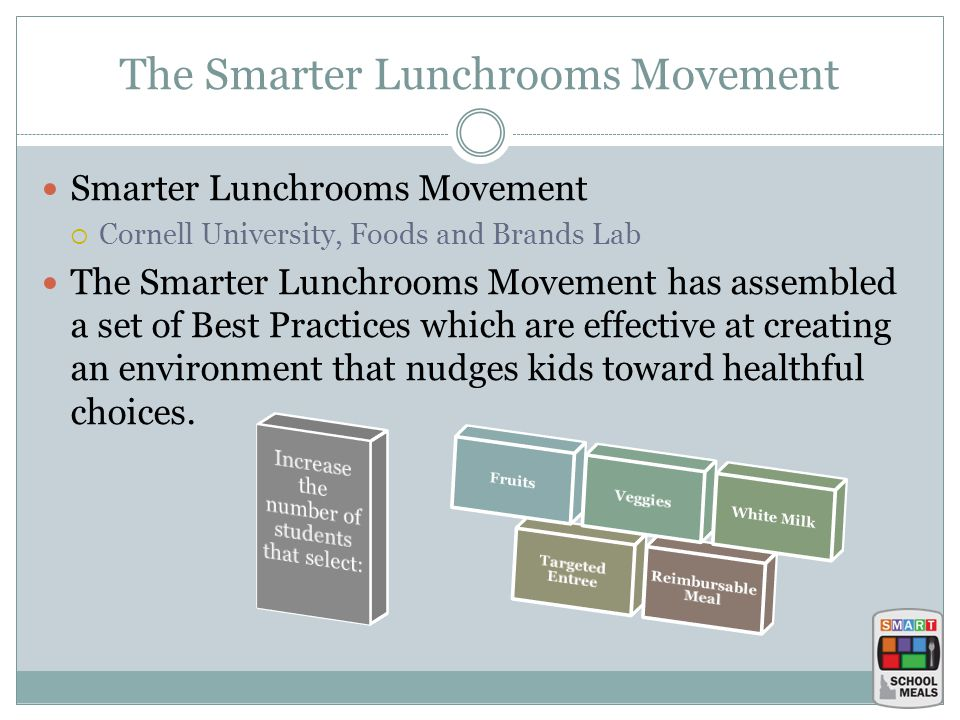 The Smarter Lunchrooms Movement Smarter Lunchrooms Movement  Cornell University, Foods and Brands Lab The Smarter Lunchrooms Movement has assembled a set of Best Practices which are effective at creating an environment that nudges kids toward healthful choices.