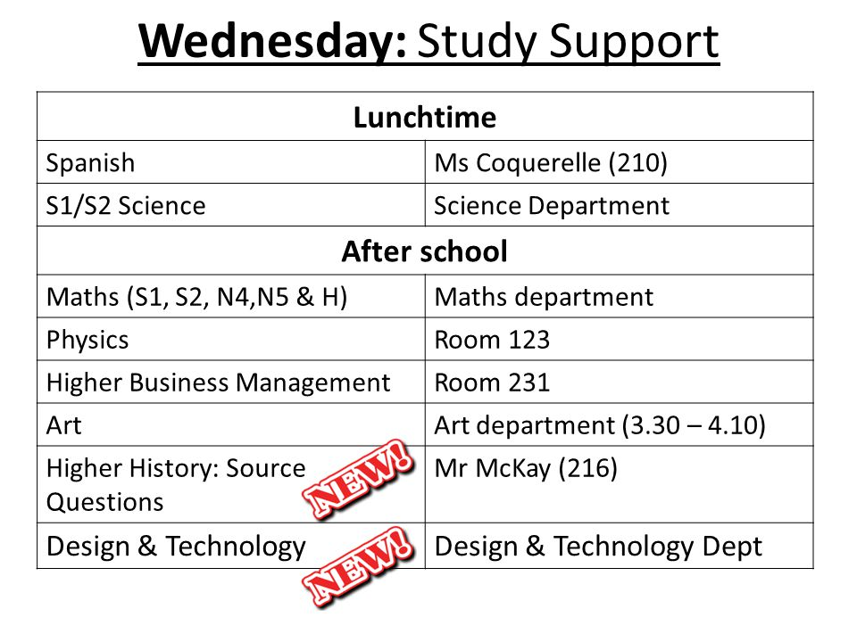 Wednesday: Study Support Lunchtime SpanishMs Coquerelle (210) S1/S2 ScienceScience Department After school Maths (S1, S2, N4,N5 & H)Maths department PhysicsRoom 123 Higher Business ManagementRoom 231 ArtArt department (3.30 – 4.10) Higher History: Source Questions Mr McKay (216) Design & TechnologyDesign & Technology Dept