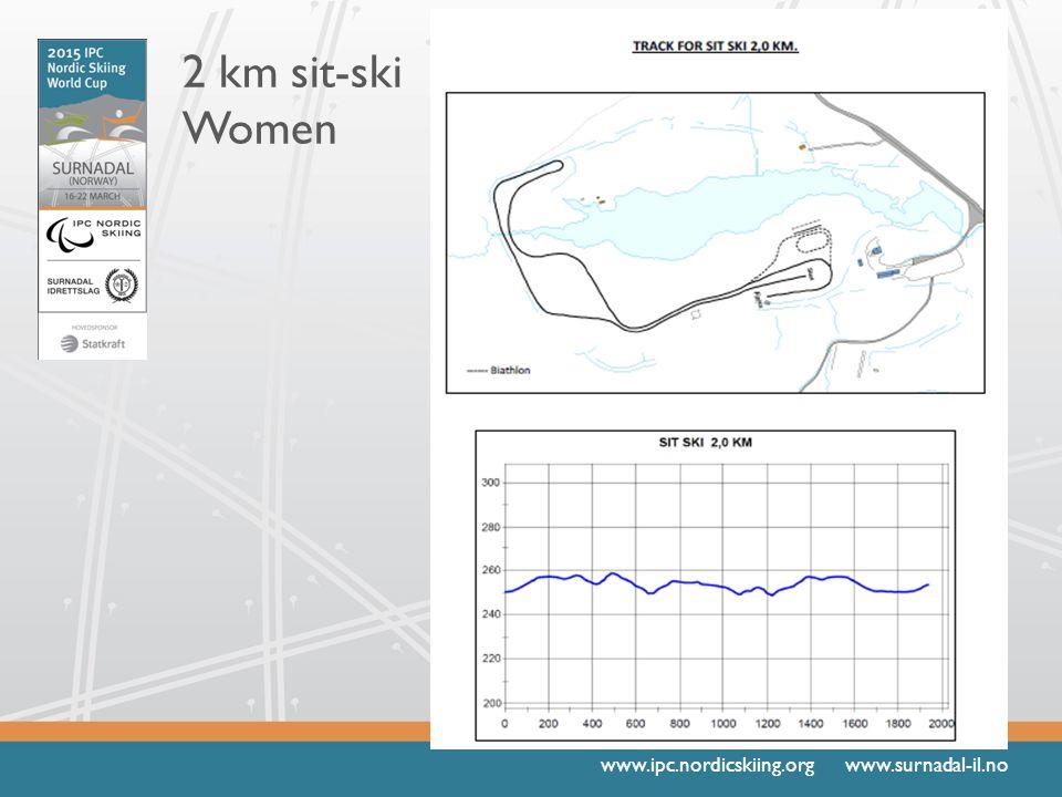 www.ipc.nordicskiing.org www.surnadal-il.no 2 km sit-ski Women